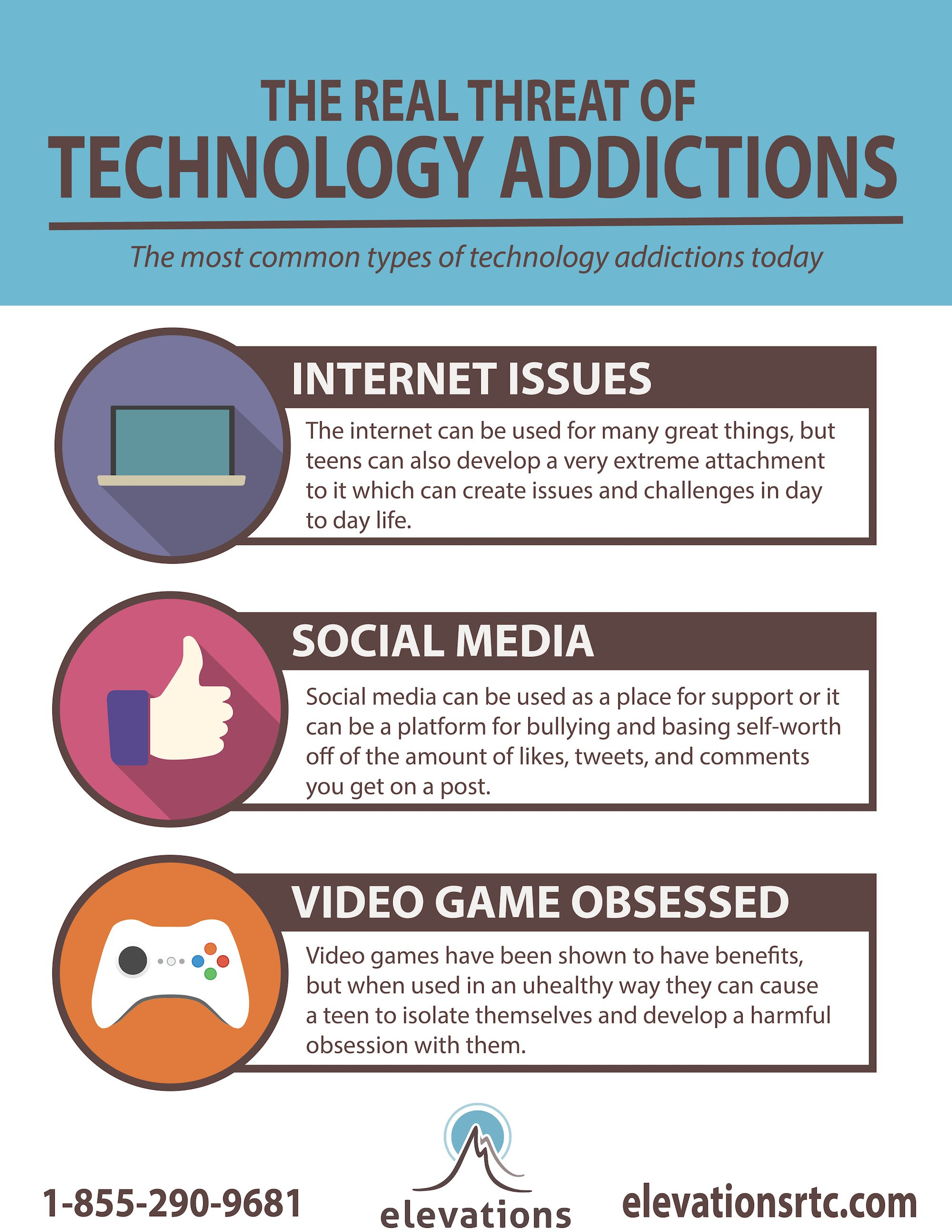 Technology Addiction Treatment: Social Media Can Fuel the Issue
